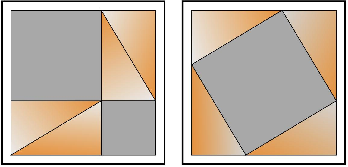 Two proofs of the Pythagoras theorem